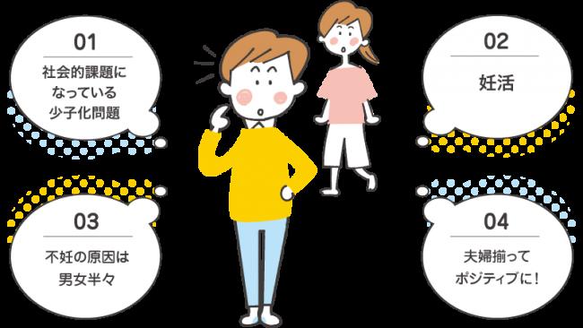 社会的問題になっている少子化、妊活、不妊の原因は男女半々、夫婦揃ってポジティブに!